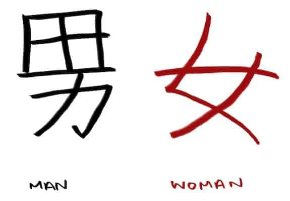 Kanji for man and woman in Japanese